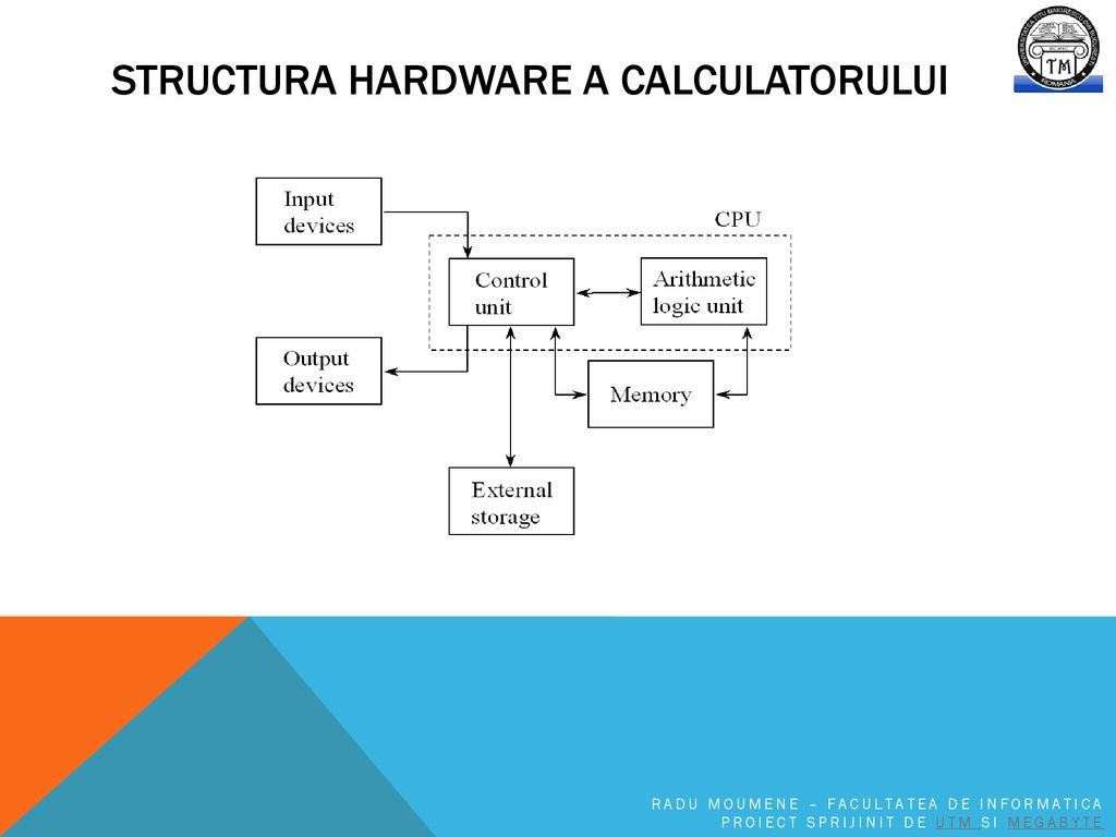 Structura Hardware a Calculatorului